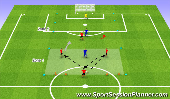 Football/Soccer Session Plan Drill (Colour): WE 2-3: Interior Channel4v3