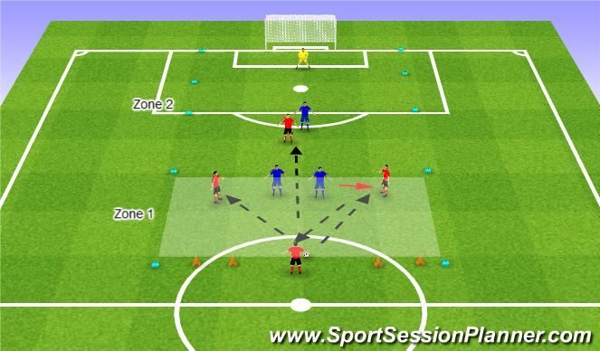 Football/Soccer Session Plan Drill (Colour): WE 2-3: Interior Channel 4v4