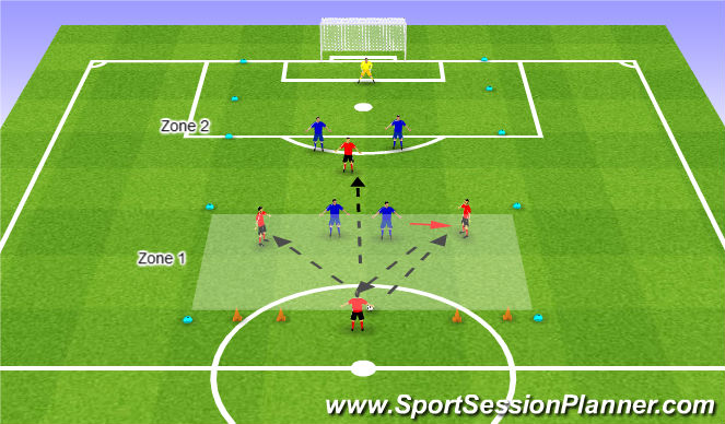 Football/Soccer Session Plan Drill (Colour): WE 2-3: Interior Channel 4v5