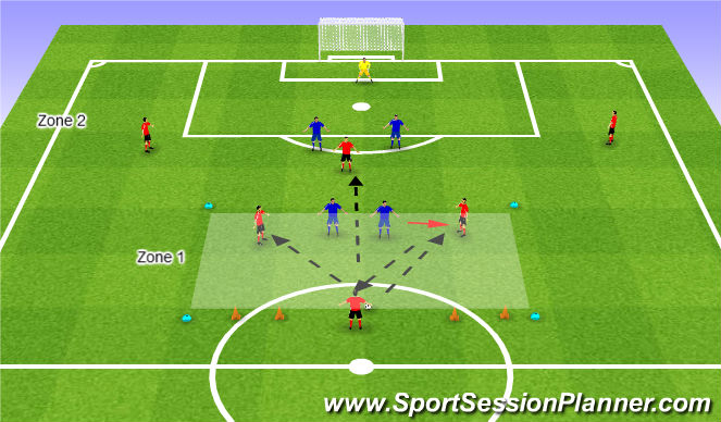 Football/Soccer Session Plan Drill (Colour): WE 2-3: Interior Channel 6v5