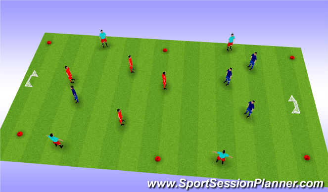 Football/Soccer Session Plan Drill (Colour): Possesion vs Finishing