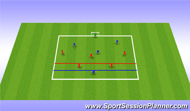 Football/Soccer Session Plan Drill (Colour): Counter Attacking Constraints Game