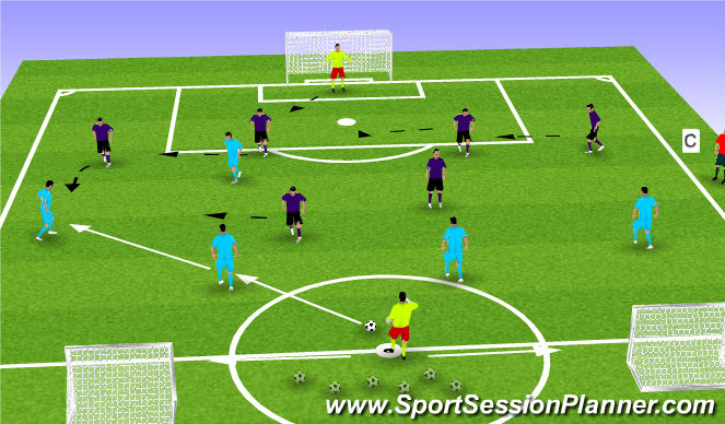 Football/Soccer Session Plan Drill (Colour): 6 v 5 Goal to Counter