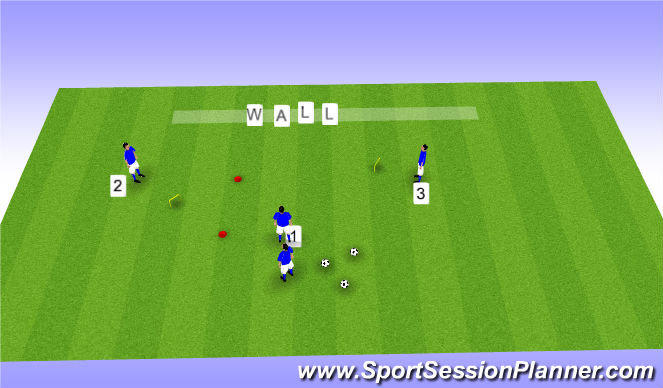 Football/Soccer Session Plan Drill (Colour): Passing with RWB