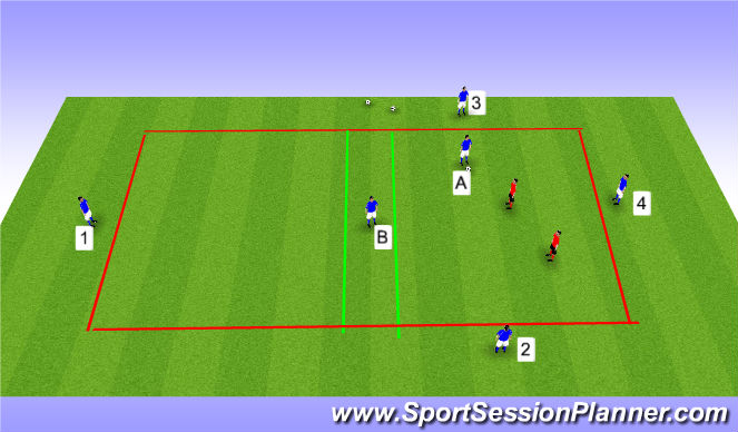 Football/Soccer Session Plan Drill (Colour): 4 v 2 + 1 + 1