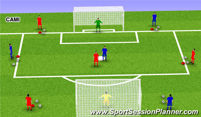 Football/Soccer Session Plan Drill (Colour): 1v1 In the Box