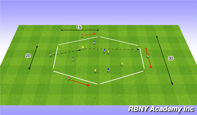 Football/Soccer Session Plan Drill (Colour): Hexapong