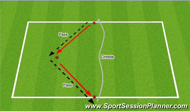 Football/Soccer Session Plan Drill (Colour): P&R Fitness