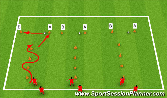 Football/Soccer Session Plan Drill (Colour): Coordination