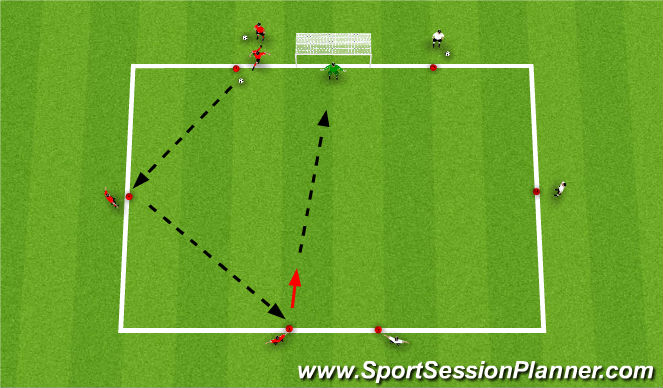 Football/Soccer Session Plan Drill (Colour): Pass-Pass-Shoot