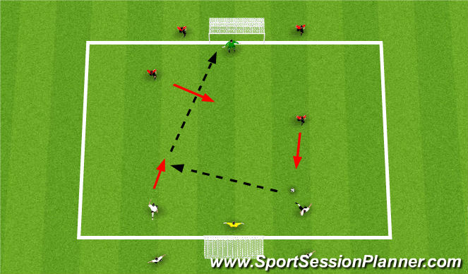 Football/Soccer Session Plan Drill (Colour): 2v2 Flies