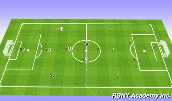 Football/Soccer Session Plan Drill (Colour): Match 7v7