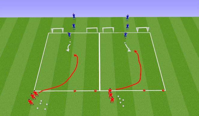 Football/Soccer Session Plan Drill (Colour): 1v1 to mini goals