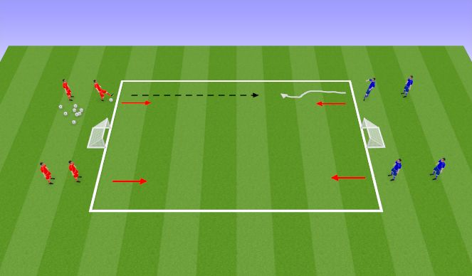 Football/Soccer Session Plan Drill (Colour): 2v2 to small goals