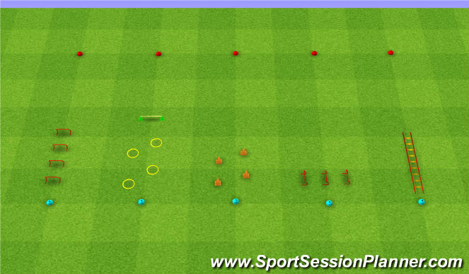 Football/Soccer Session Plan Drill (Colour): Physical: Coordination Stations 2
