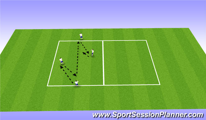Football/Soccer Session Plan Drill (Colour): Passing Ladders