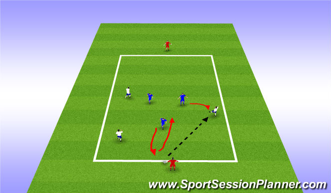 Football/Soccer Session Plan Drill (Colour): 3v3+2 Rondos