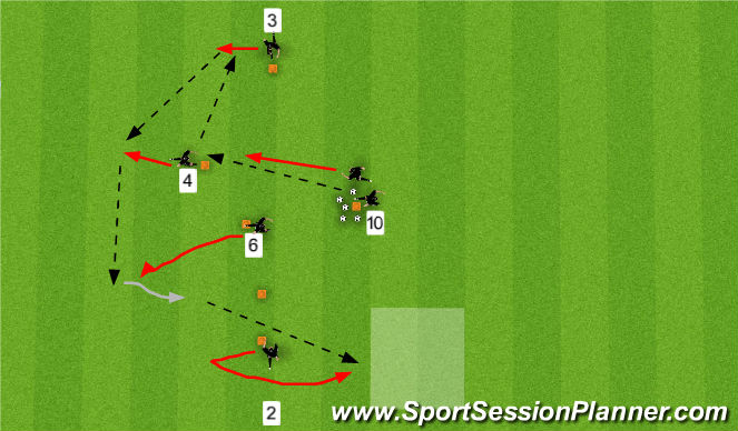 Football/Soccer Session Plan Drill (Colour): Building triggers (pattern #6 drops in)