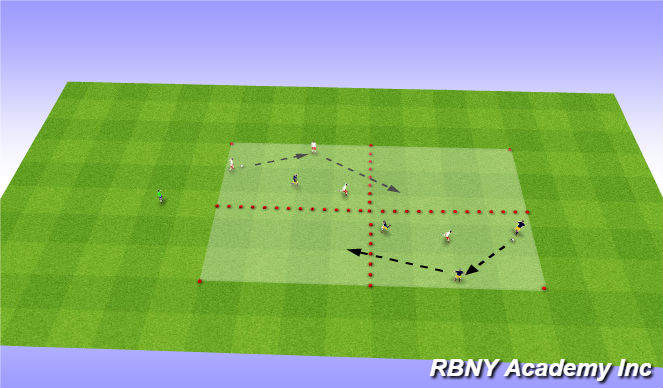 Football/Soccer Session Plan Drill (Colour): Intro - Rotating Rondo