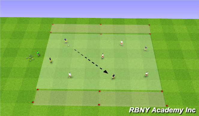 Football/Soccer Session Plan Drill (Colour): Game - Endzones