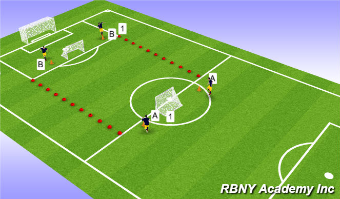 Football/Soccer Session Plan Drill (Colour): Scissors 1 VS1