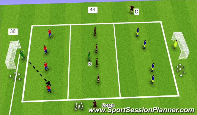 Football/Soccer Session Plan Drill (Colour): Slice of Game