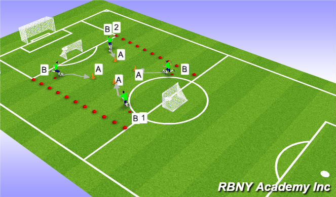 Football/Soccer Session Plan Drill (Colour): Tecnical Repetition