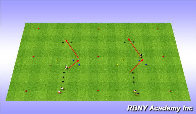 Football/Soccer Session Plan Drill (Colour): SAQ Training
