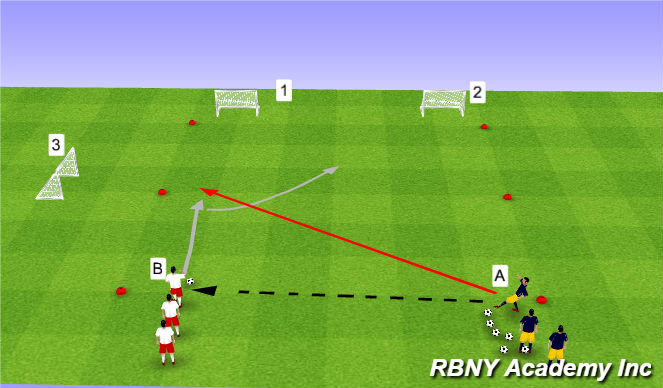 Football/Soccer Session Plan Drill (Colour): Main Theme - Changes of Direction - Opposed