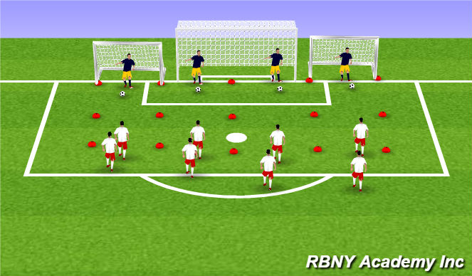 Football/Soccer Session Plan Drill (Colour): 1v1 goal scoring