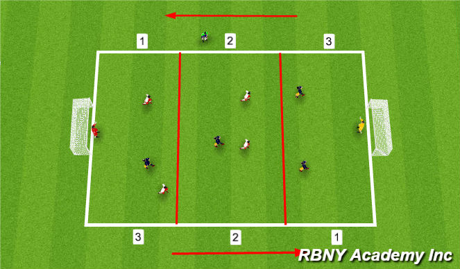 Football/Soccer Session Plan Drill (Colour): Shooting numbers
