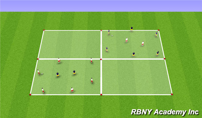 Football/Soccer Session Plan Drill (Colour): Intro - 4 Box Rondo
