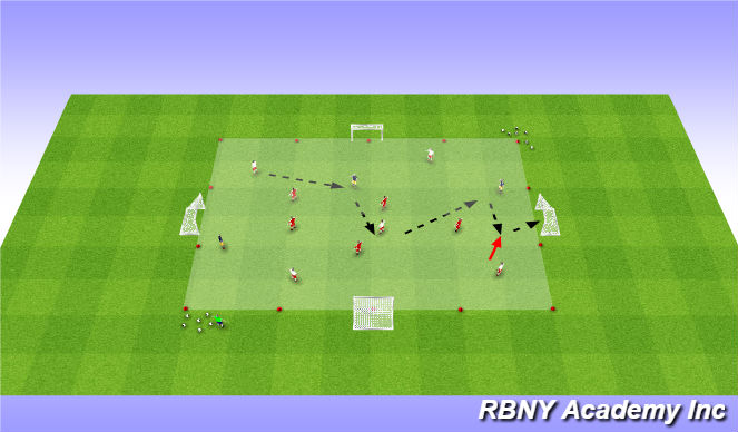 Football/Soccer Session Plan Drill (Colour): Main Activity - 5v5+3 (4 goals)