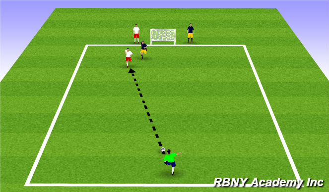 Football/Soccer Session Plan Drill (Colour): 1v1 With pressure behind (shielding)