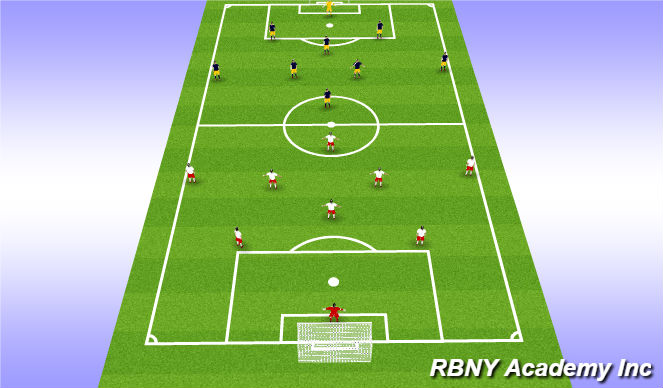 Football/Soccer Session Plan Drill (Colour): 9v9 Free play (Pattern)