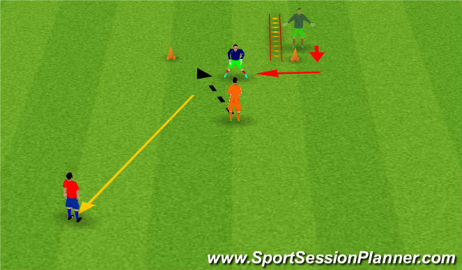Football/Soccer Session Plan Drill (Colour): Short ladder