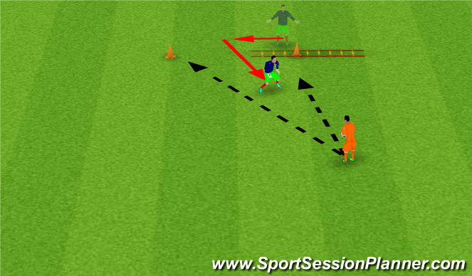 Football/Soccer Session Plan Drill (Colour): Side move