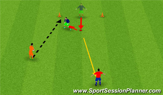 Football/Soccer Session Plan Drill (Colour): In-line