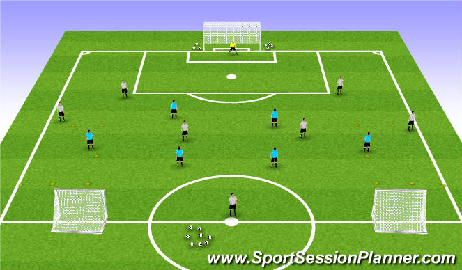 Football/Soccer Session Plan Drill (Colour): Pressure Pockets