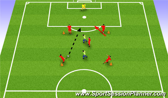 Football/Soccer Session Plan Drill (Colour): 5v2