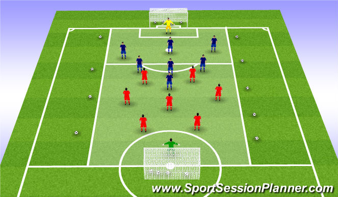 Football/Soccer Session Plan Drill (Colour): Initial SSG