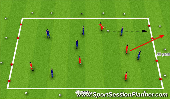Football/Soccer Session Plan Drill (Colour): Possession with Multiple Goals