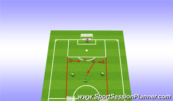 Football/Soccer Session Plan Drill (Colour): 3v4