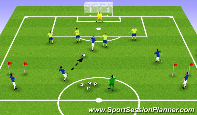 Football/Soccer Session Plan Drill (Colour): Team Defending and Building Out of the Back