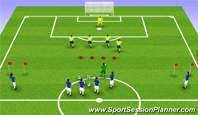 Football/Soccer Session Plan Drill (Colour): Principles of Defending