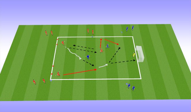 Football/Soccer Session Plan Drill (Colour): 3v2 numbers up attacking