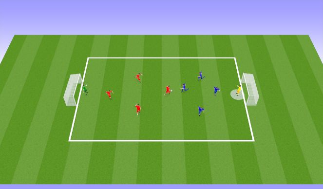 Football/Soccer Session Plan Drill (Colour): 4v4/5v5