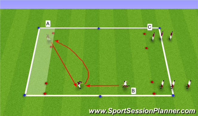 Football/Soccer Session Plan Drill (Colour): Speed Agility, Quickness (With out the ball) Tag