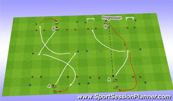 Football/Soccer Session Plan Drill (Colour): Technical-Unopposed