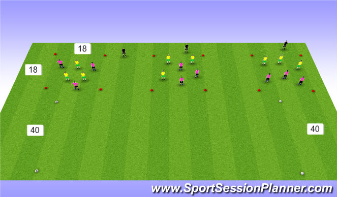 Football/Soccer Session Plan Drill (Colour): 3 v 3 conditioned runs.